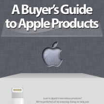 A Buyer's Guide to Apple Products Infographic