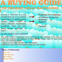 A buying guide to the best cheap mattresses. Infographic