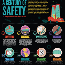 A century of car safety Infographic