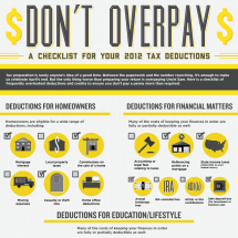 A Checklist for Your 2012 Deductions - Don't Overpay! Infographic
