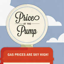 A Closer Look at High Gas Prices Infographic