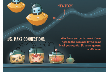 A College Student's Guide To Finding Mentors Infographic