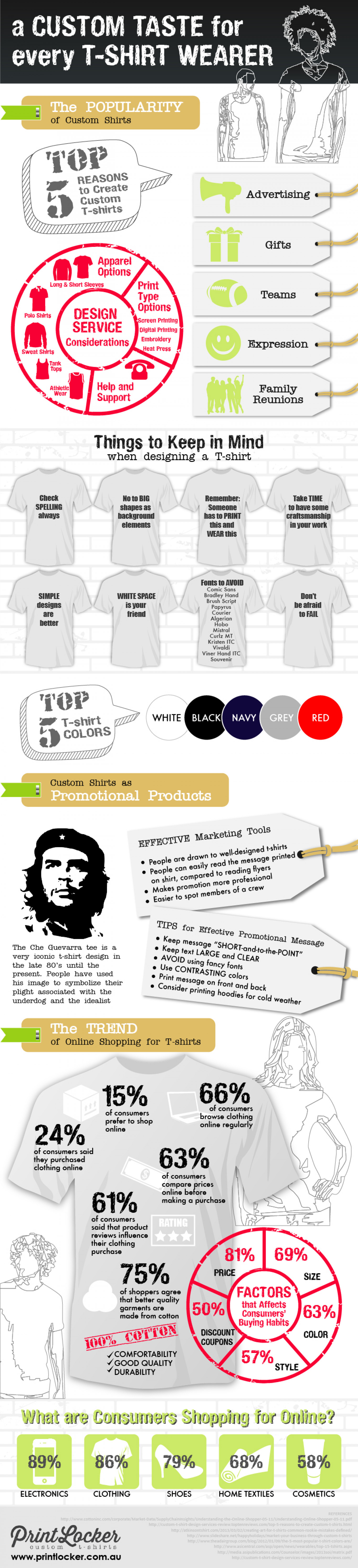 A Custom Taste for Every T-Shirt Wearer Infographic