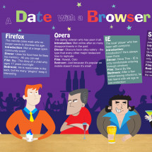 A Date With A Browser Infographic