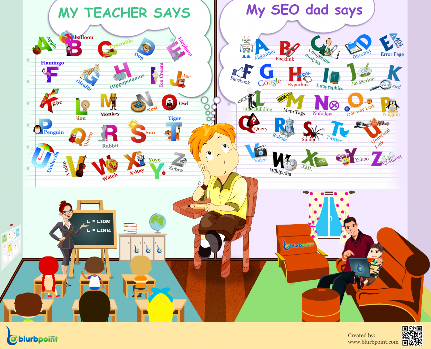 A Day at SEO Kindergarten Infographic