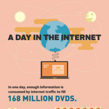 A Day In The Internet  Infographic