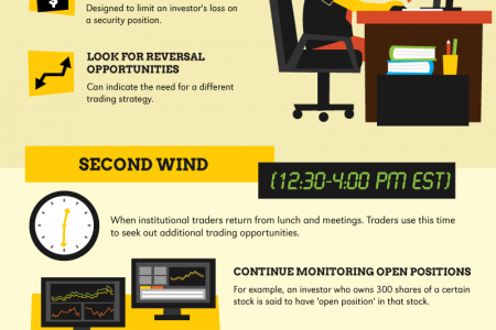 A Day In The Life of a Day Trader Infographic