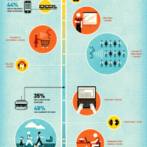 A Day in the Life of a Fortune 500 CEO  Infographic