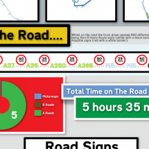 A Day in the Life of a Truck Driver Infographic