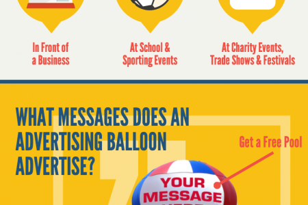 A Day in the Life of an Advertising Balloon Infographic