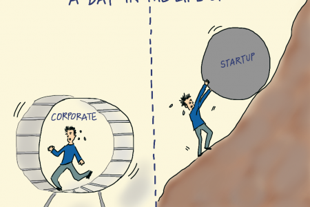 A Day in the Life of: Corporate vs Startup Infographic