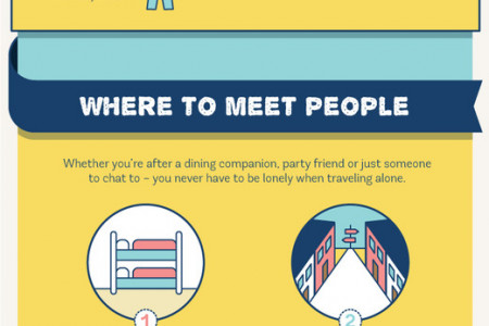 A Female Guide To Solo Travel Infographic