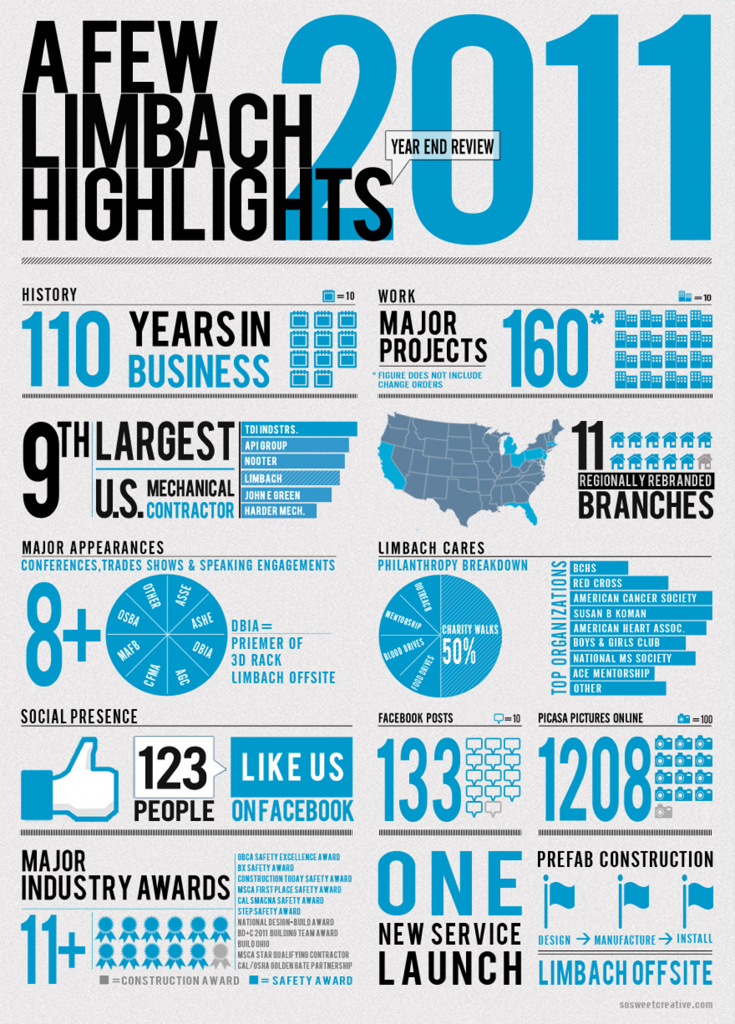 A Few Limbach Highlights Infographic