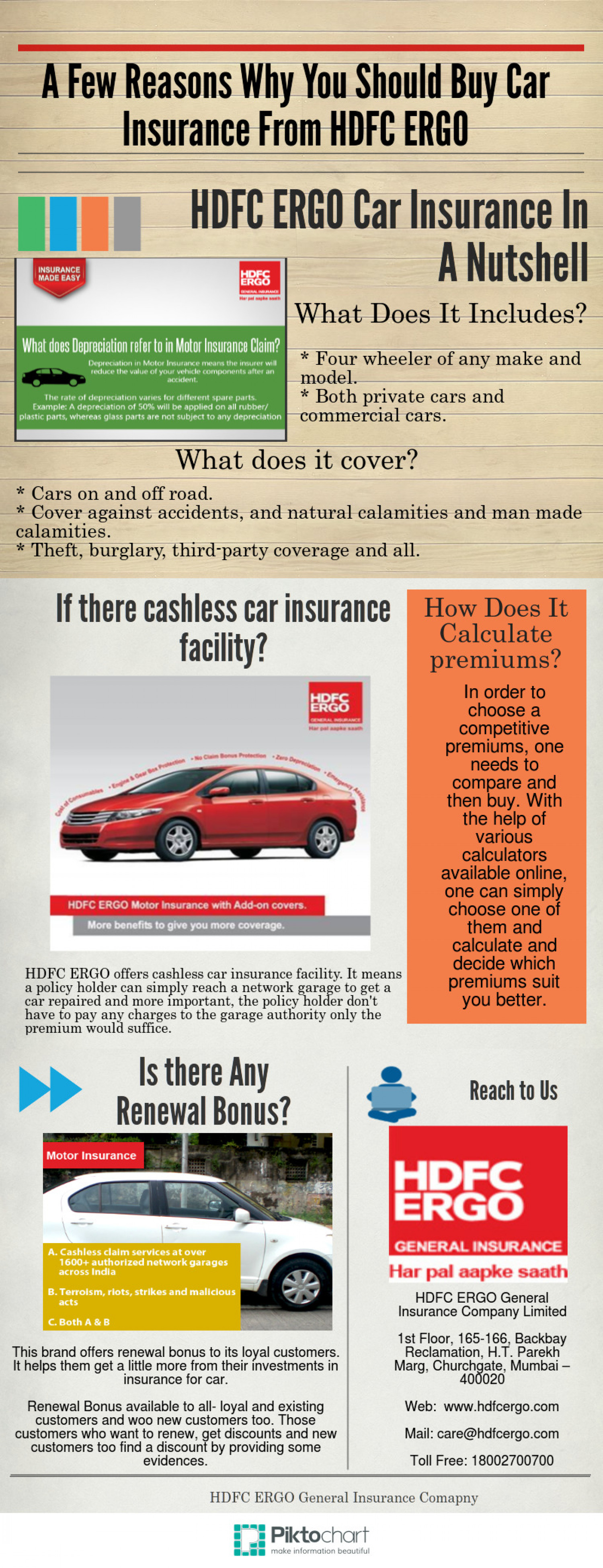 A Few Reasons Why You Should Buy Car Insurance From HDFC ERGO Infographic