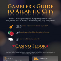 A Gambler's Guide to Atlantic City Infographic