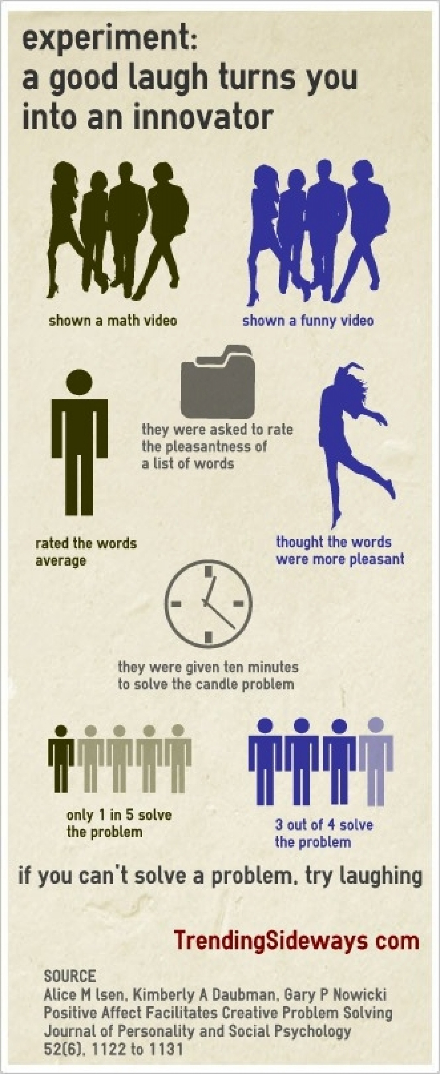 A good laugh turns you into an innovator Infographic