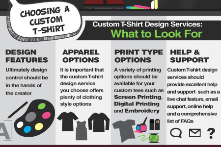 A Great Way to Be Unique: Custom T-Shirts Infographic