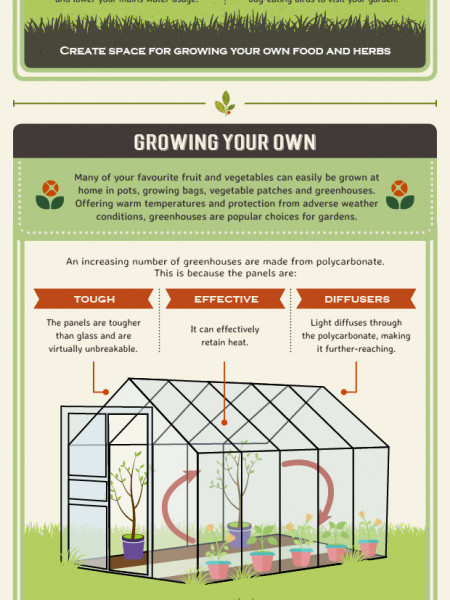 A Green Guide To Gardening Infographic