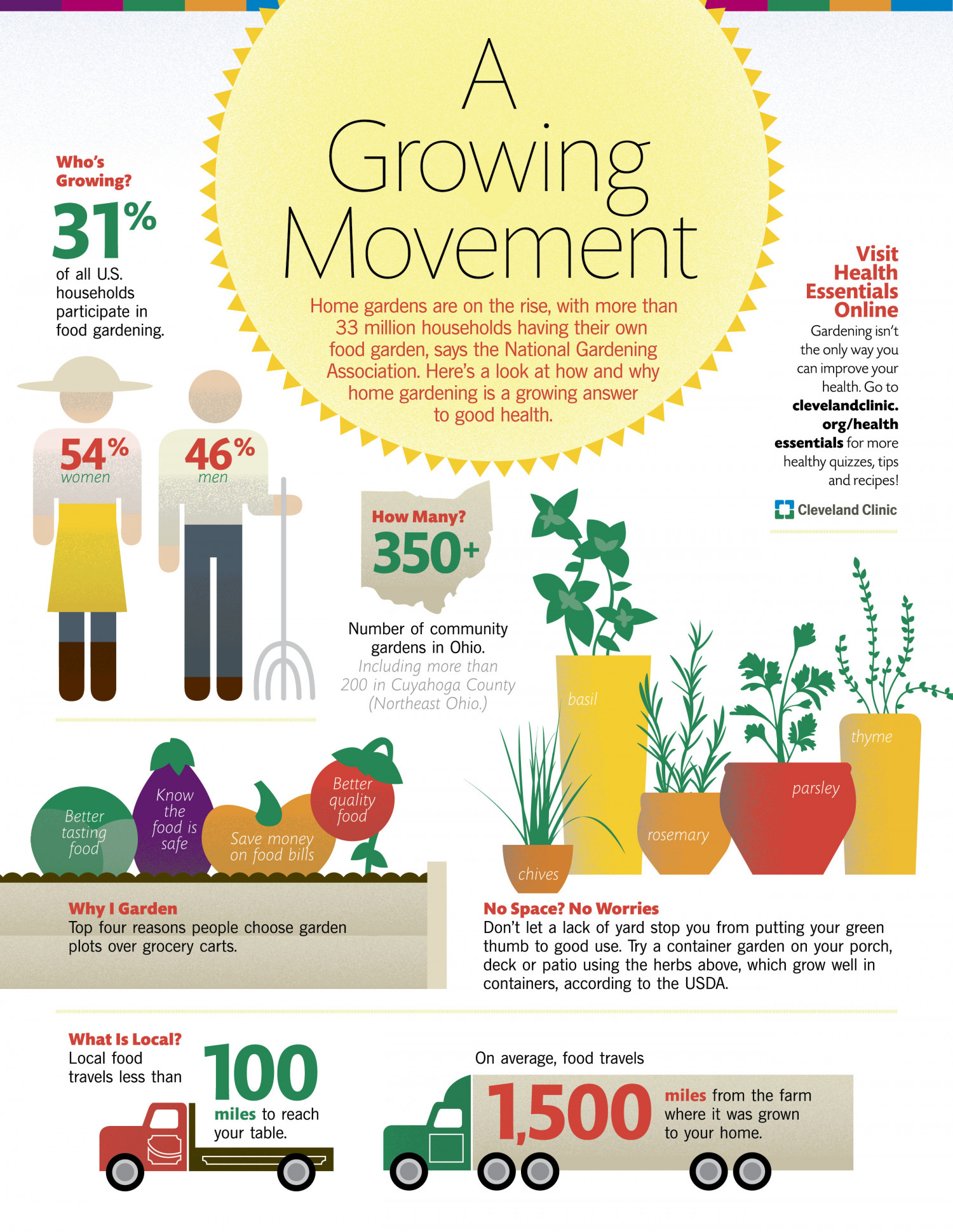 A growing movement Infographic
