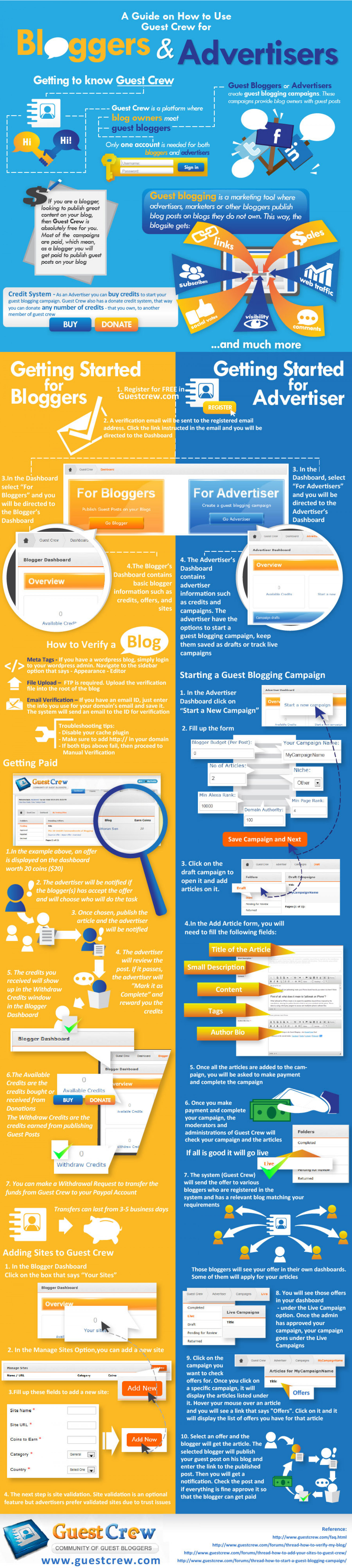 A Guide on How to Use Guest Crew for Bloggers & Advertisers Infographic