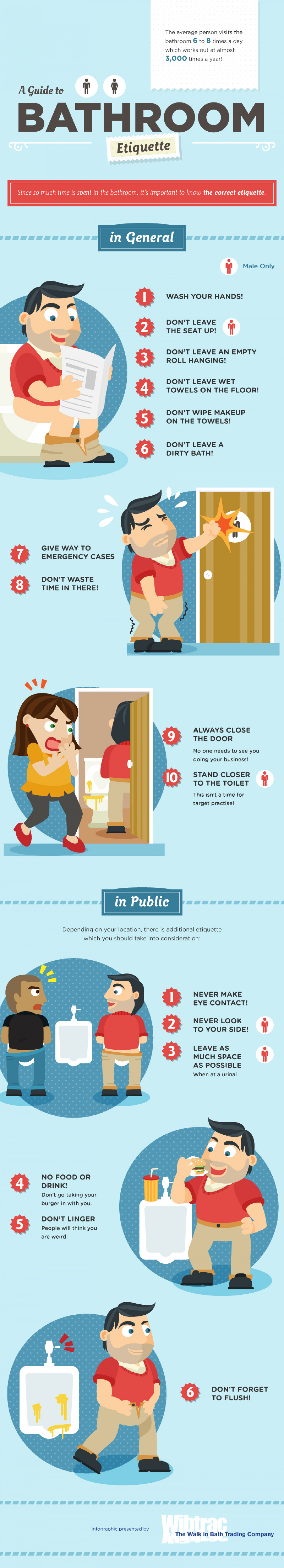 A guide to bathroom etiquette Infographic
