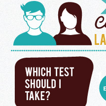 A Guide To Canadian Immigration Language Test Results Infographic