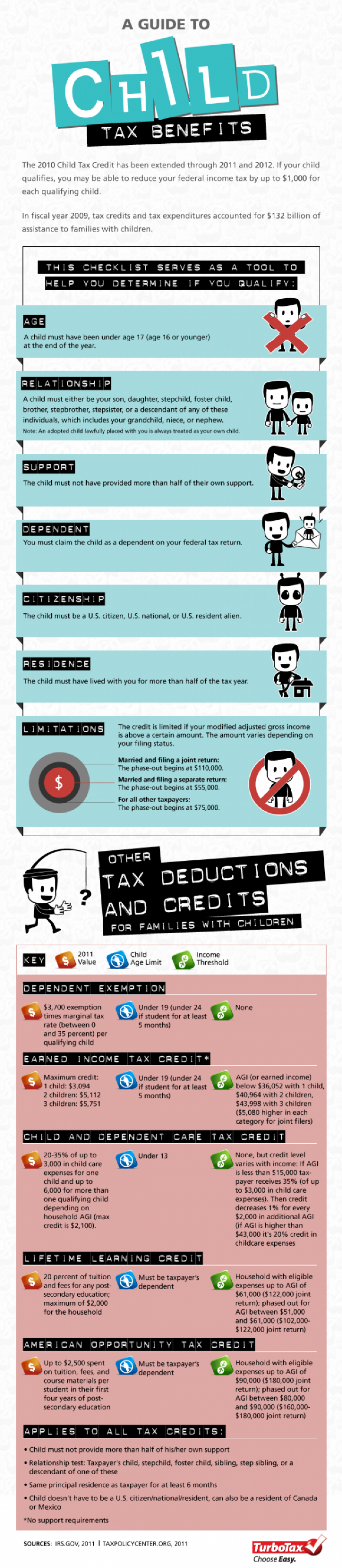 A Guide to Child Tax Benefits Infographic