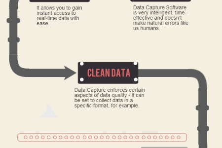 A Guide To Data Capture Infographic