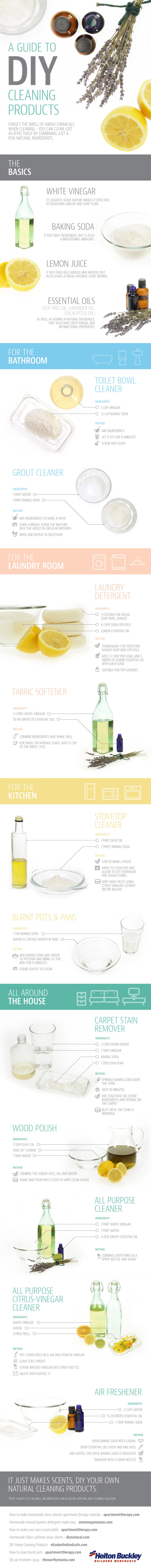 A Guide to DIY Cleanning Products