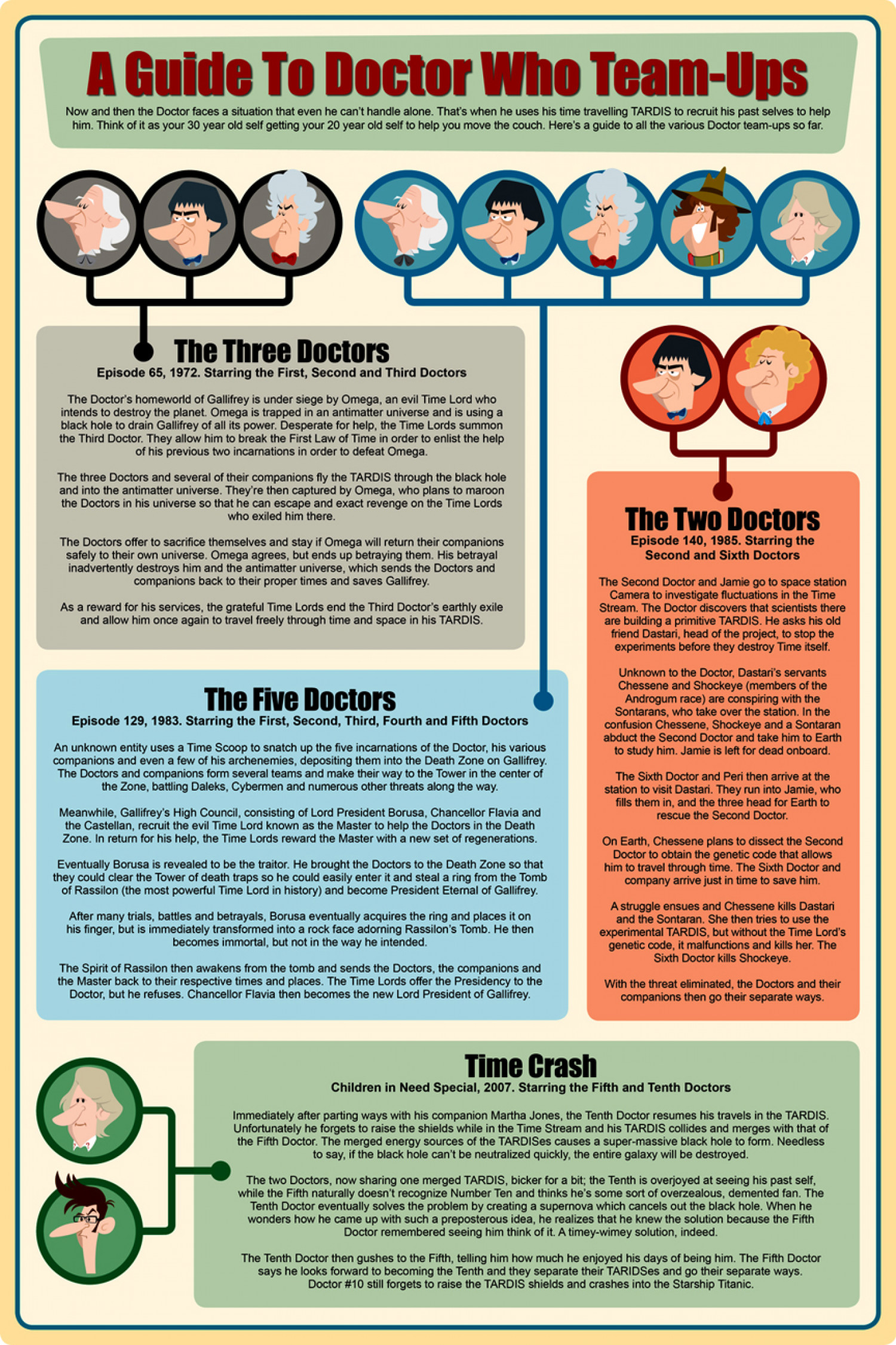 A Guide to Doctor Who Teamups Infographic