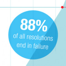 A Guide to New Year's Resolutions Infographic