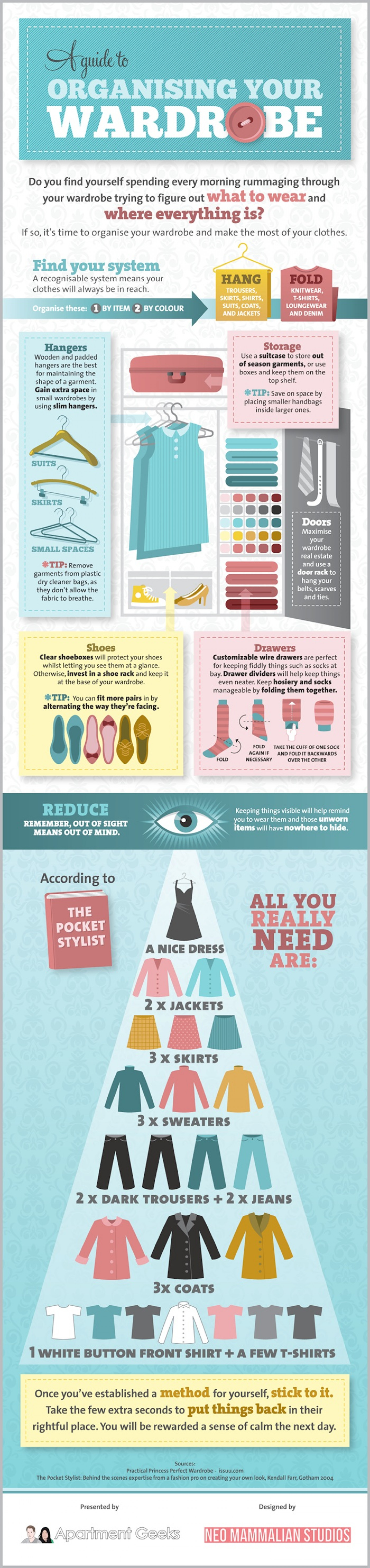 A guide to organising your wardrobe [Infographic] Infographic