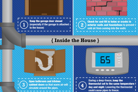 A Guide to Preventing Frozen Pipes  Infographic