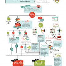 "A Guide ""To Print"" Or  ""Not To Print"" Responsibly Infographic"