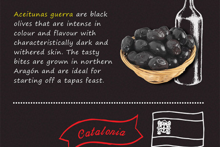 A guide to Spanish tapas Infographic
