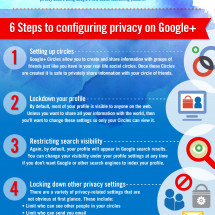 A Guide to Taming Privacy Concerns Around Google+ Infographic