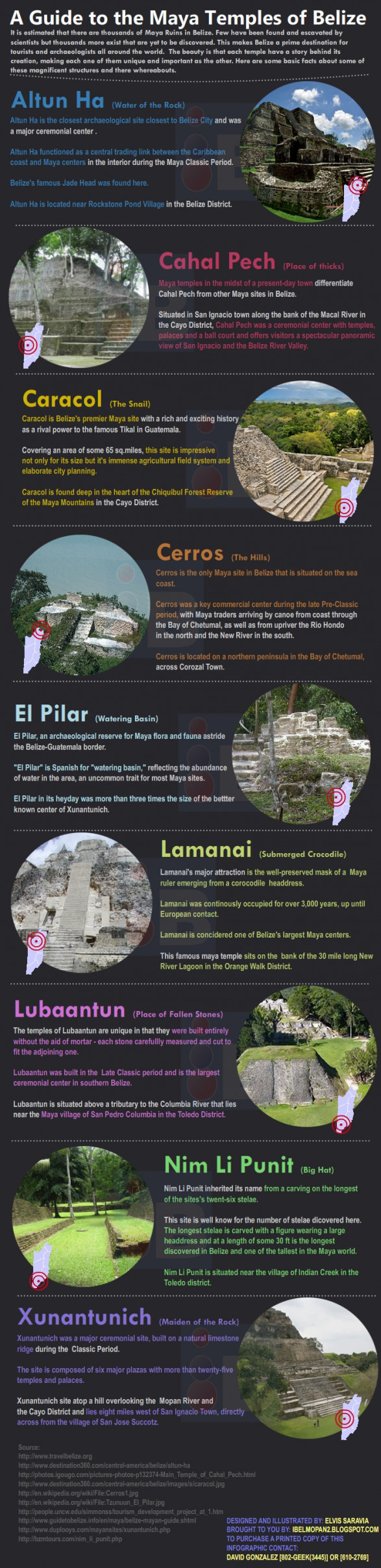 A Guide to the Maya Temples of Belize