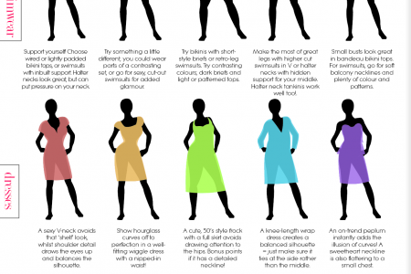 A Guide To Women's Clothing Based On Body Type Infographic