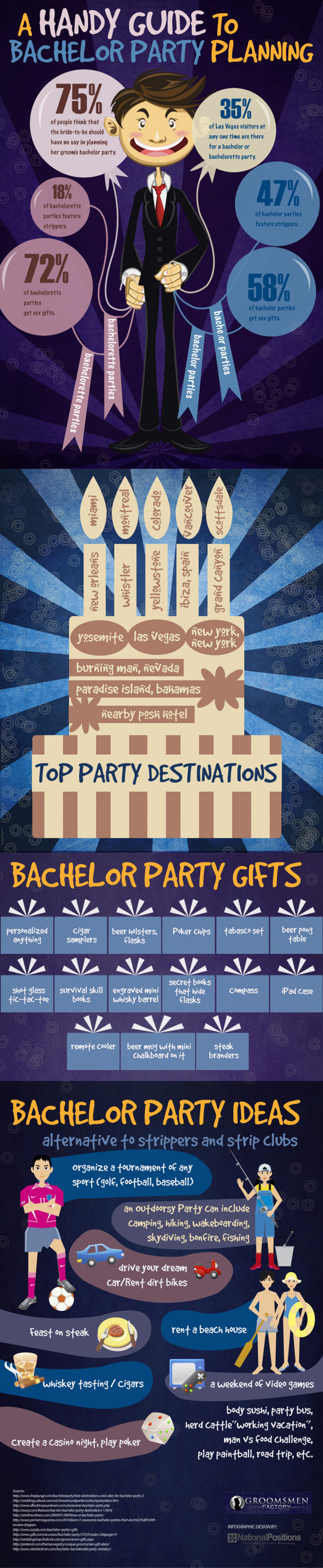 A Handy Guide To Bachelor Party Planning Infographic