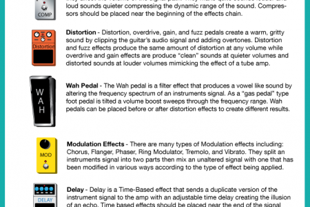 A Handy Guide to Guitar Effects Infographic
