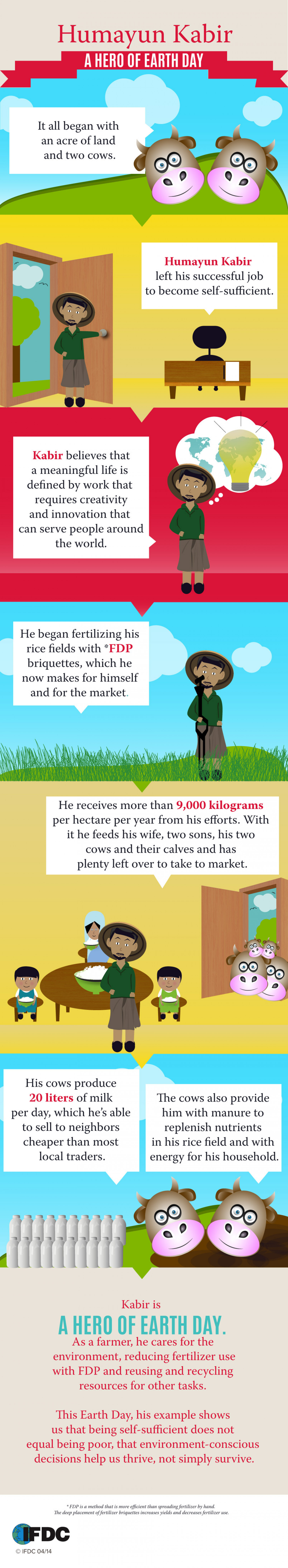 A Hero of Earth Day Infographic