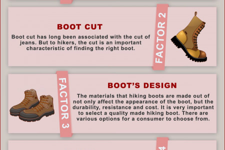 A Hiker's Guide to Buying the Best Hiking Boots Infographic