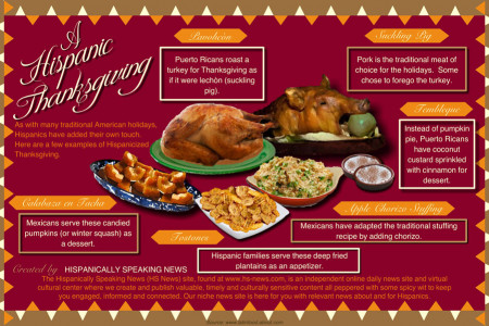 A Hispanic Thanksgiving Infographic