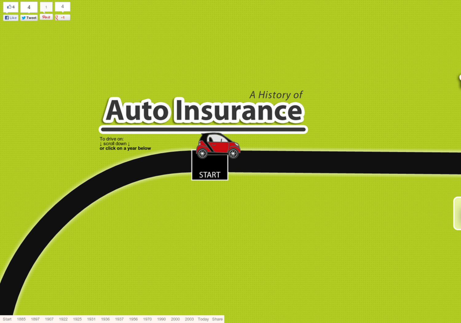 Car insurance companies california cheapest