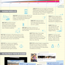 A History of Facebook Photos Infographic