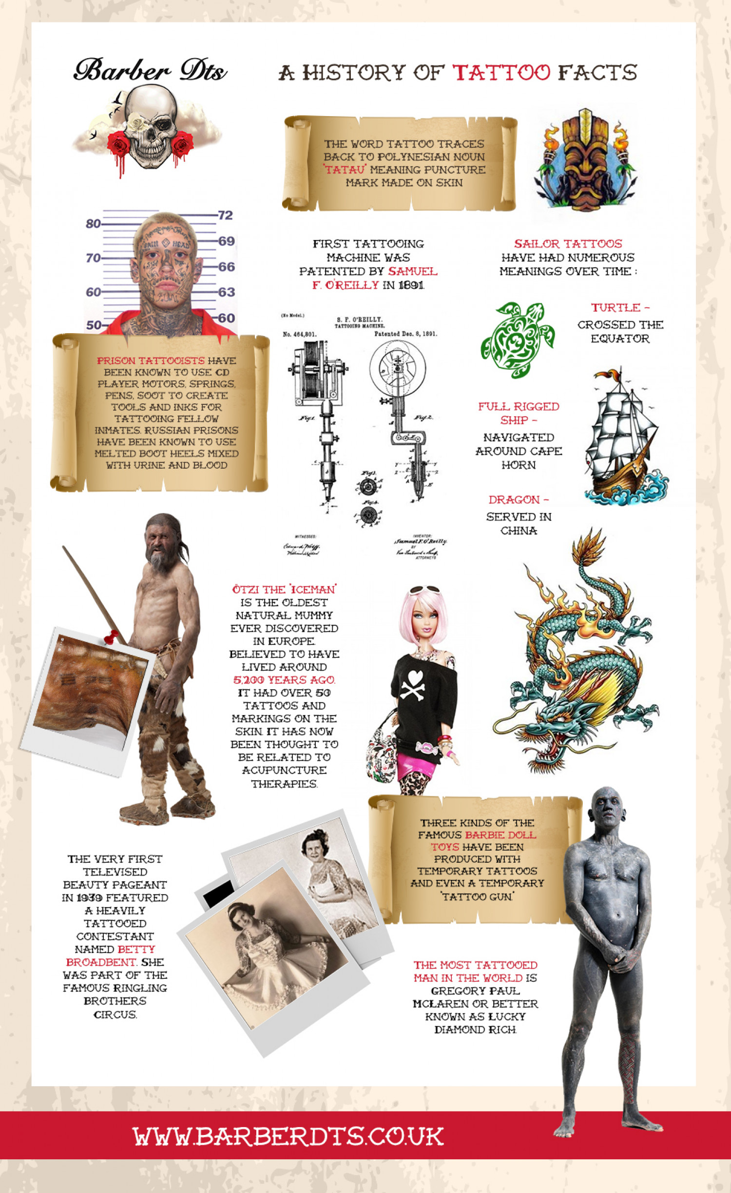 A History Of Tattoo Facts Infographic
