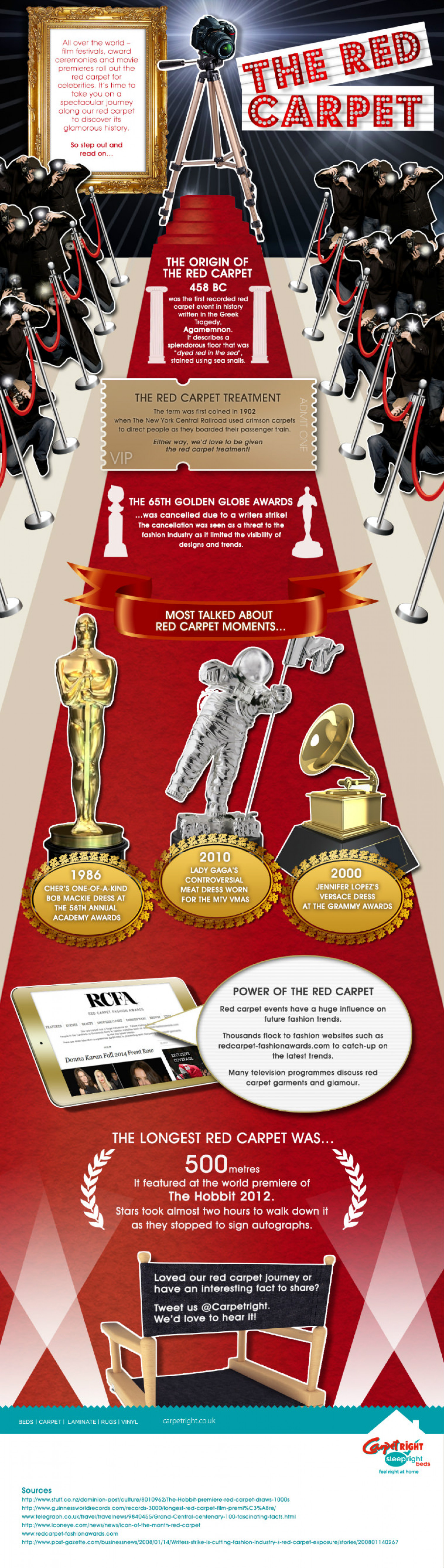 A Journey Along The Red Carpet Infographic