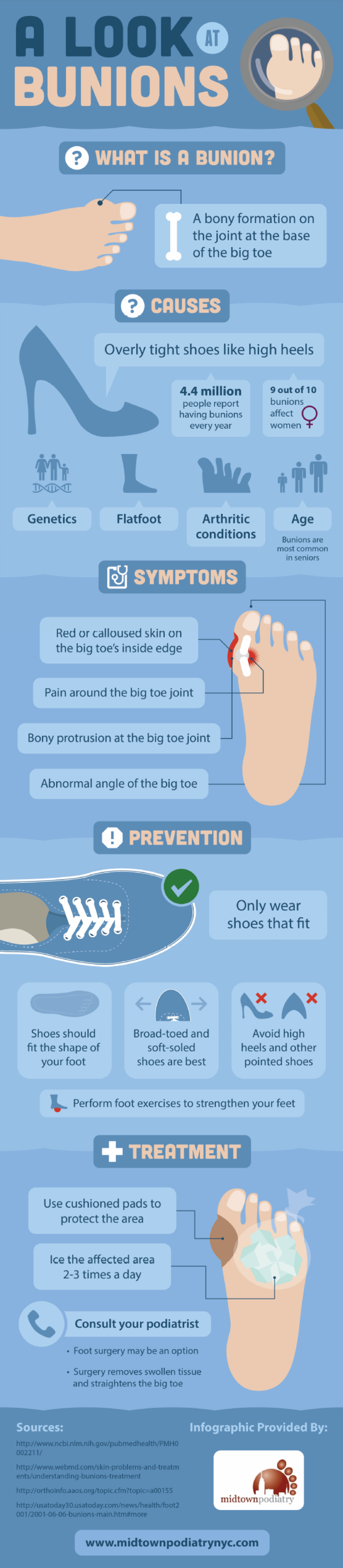 A Look at Bunions Infographic