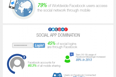A Look at Facebook Mobile Infographic