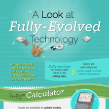 A Look at Fully-Evolved Technology Infographic